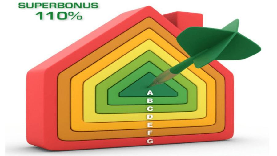 superbonus 110 per 100 edilizia